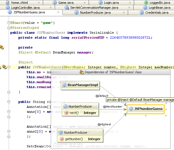 Web beans jsr 299 dependency injection diagram intellij idea blog as well as produces dependencies of the selected class ccuart Gallery