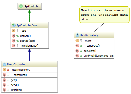Working with uml class diagrams in phpstorm phpstorm blog we can move around classes and have phpstorm layout the diagram right click the diagram surface and explore the context menus if a parent class is not on ccuart Choice Image