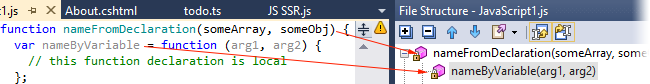 ReSharper 8.1 JavaScript File Structure Function Name Inference