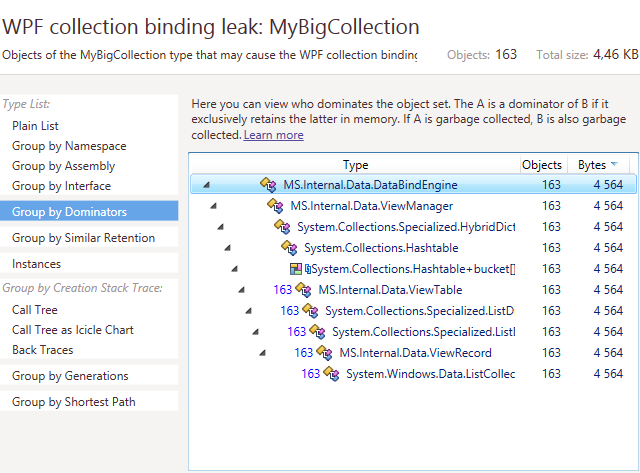Analyse collection binding leak