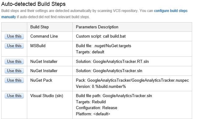 Auto-detectedbuild steps