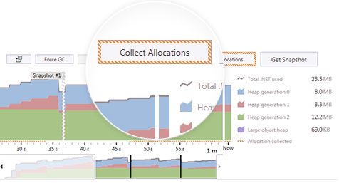 Collection Allocations