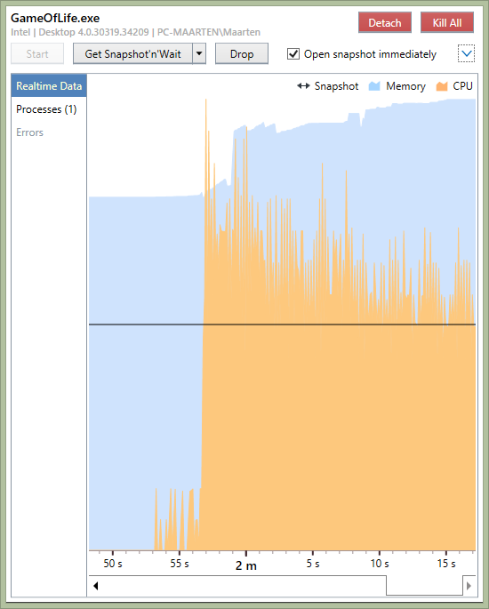 Profiler controller showing realtime CPU and memory usage