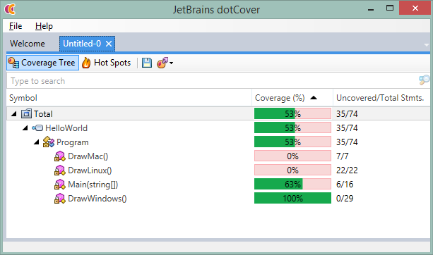 dotCover showing coverage for the HelloWorld application