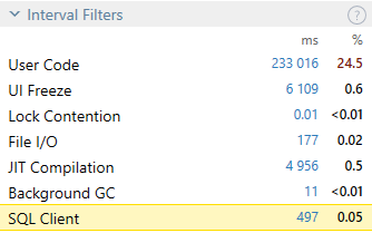 Interval Filters