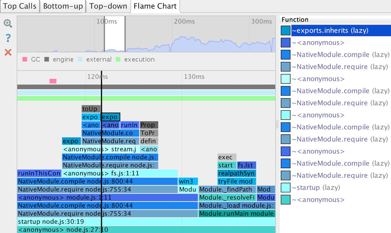 flame_chart