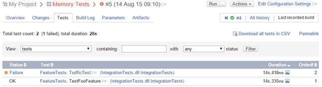 TeamCity Tests Tab