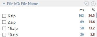 File IO File Name subfilter