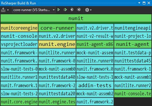 ReSharper Build & Run tool window