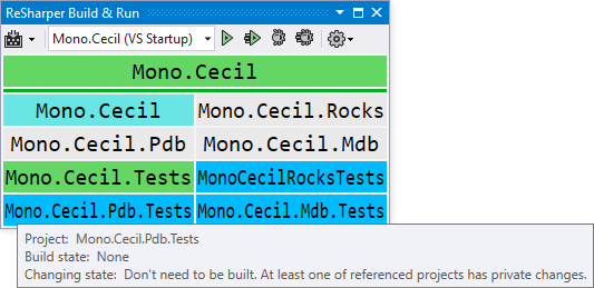ReSharper Build tool window showing projects not built due to selection