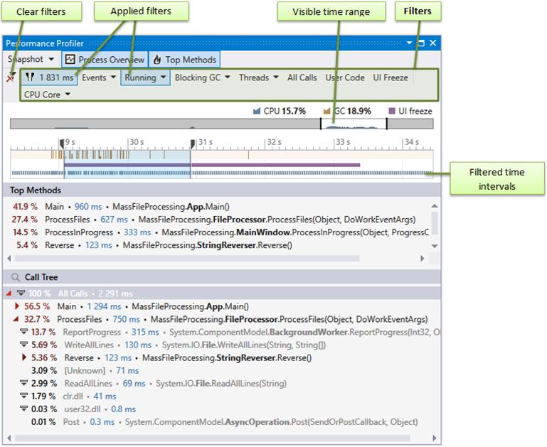 Performance Profiler tool window
