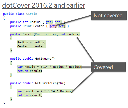 Code coverage highlighting in dotCover 2016.2 and earlier