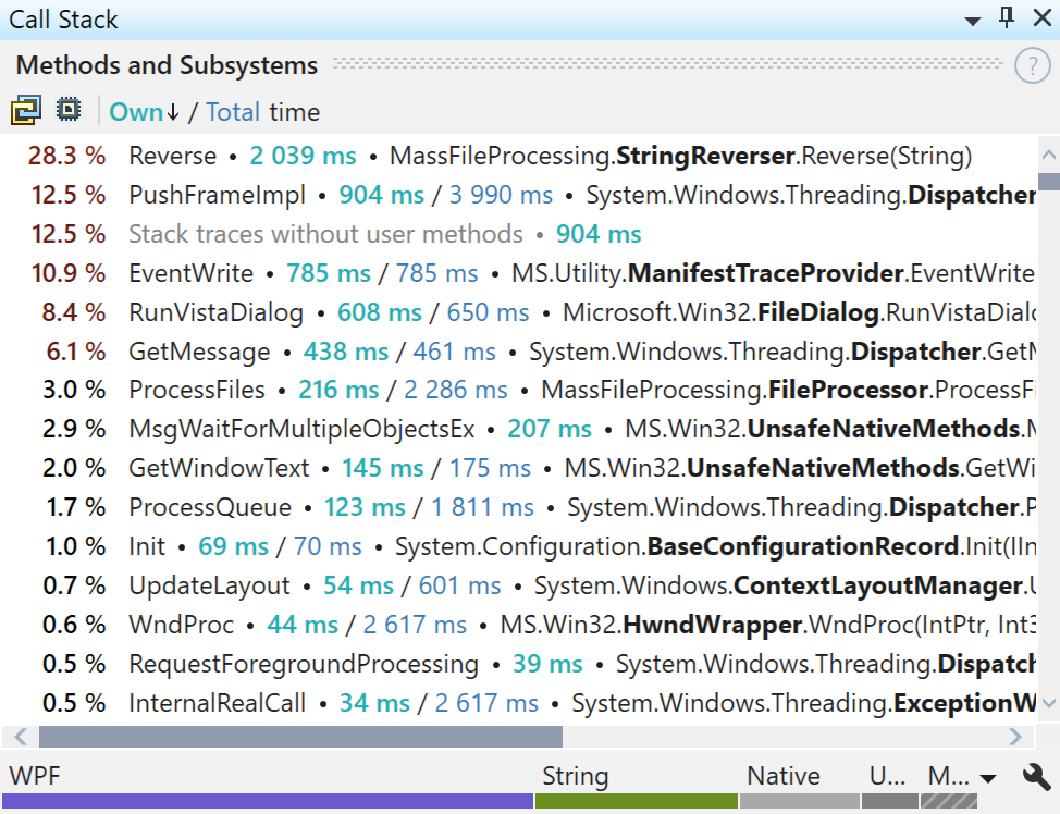 Top methods view with subsystems