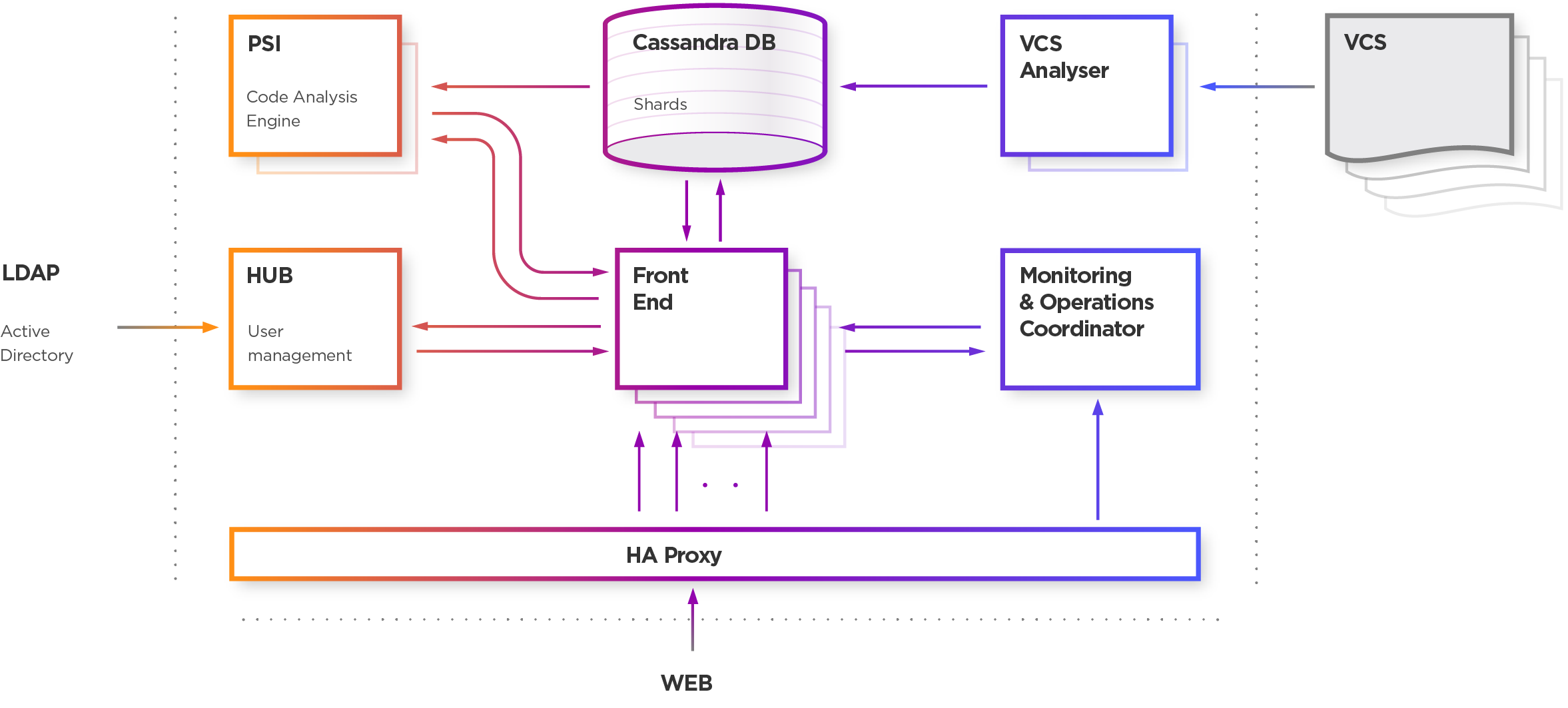 scalable_scheme