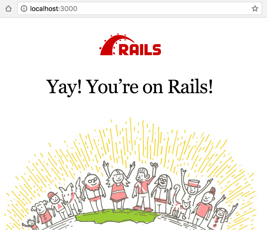 you are on rails rubymine