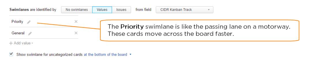 7-swimlanes