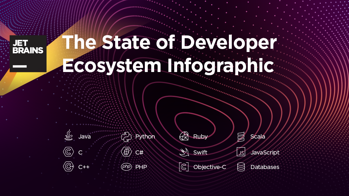 The State of Developer Ecosystem Report by JetBrains