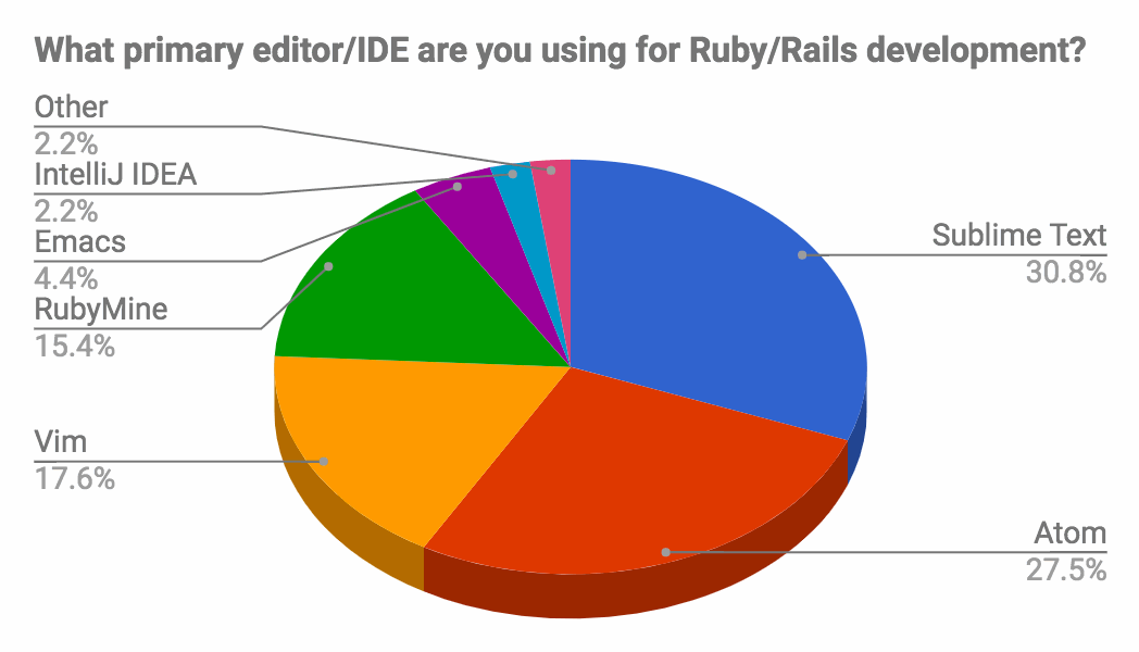 ruby_editor_railsconf