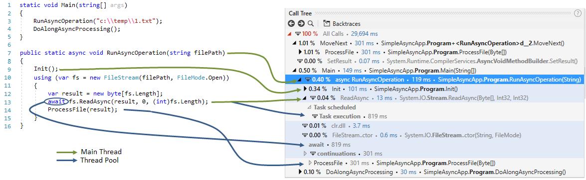 Async call node expanded