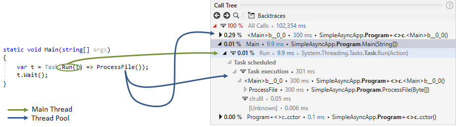 Async calls. Task.Run()