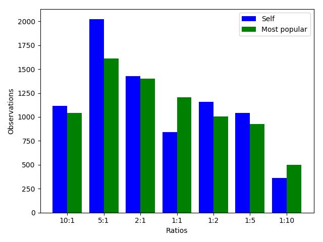 ratio_plot