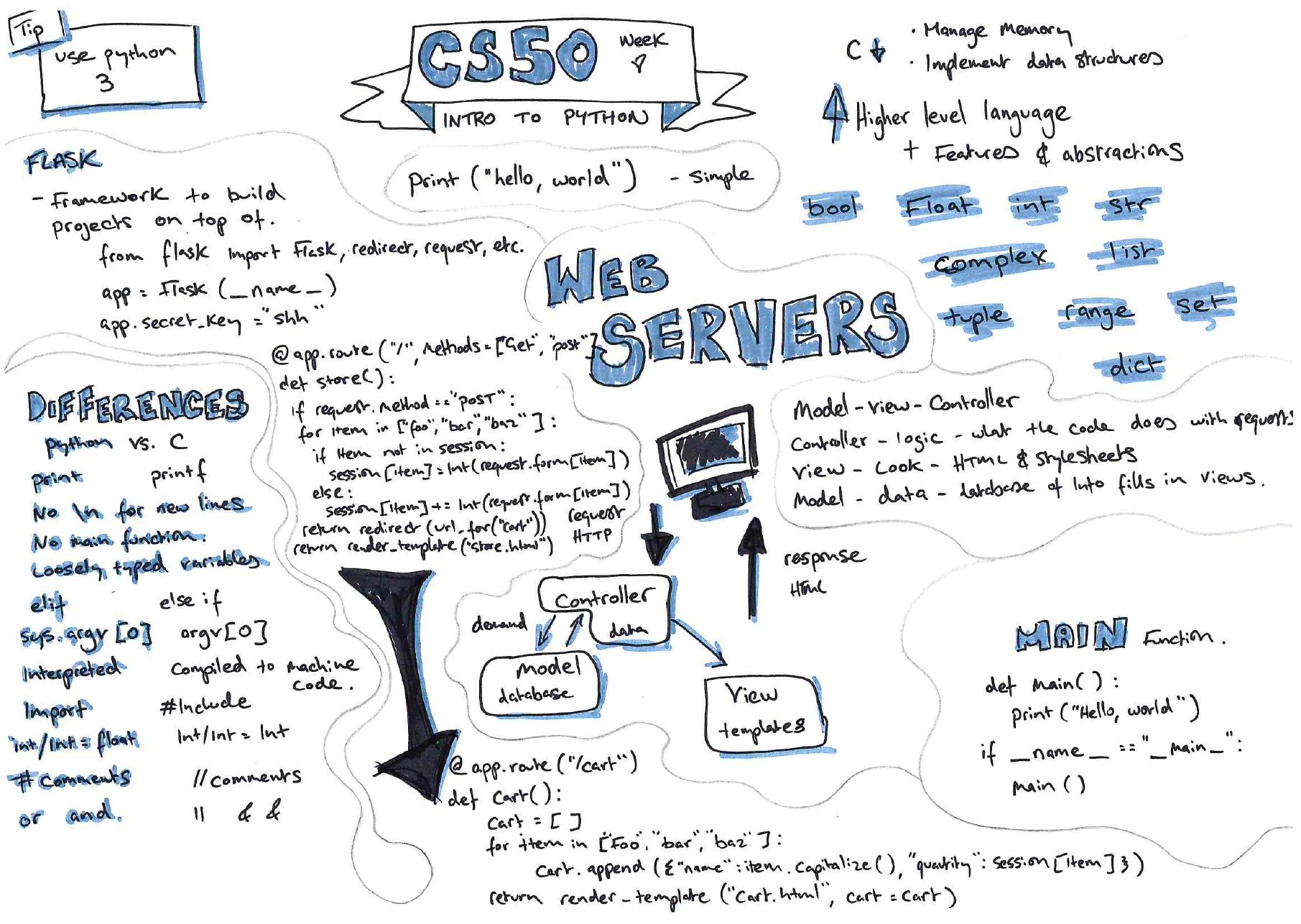 week 8 sketch notes Python