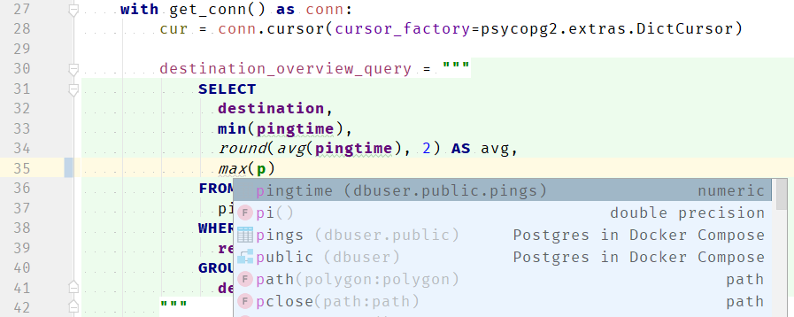 SQL MAX Function