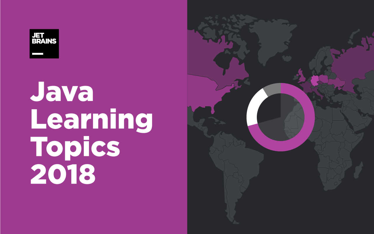 JavaTopics_2018