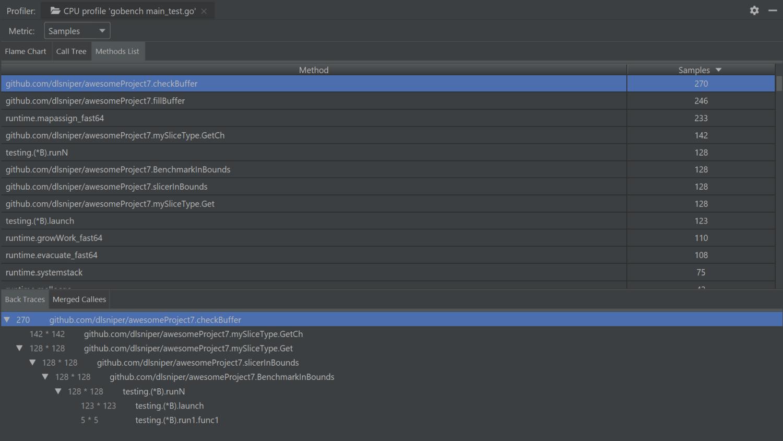 Go program function and method list