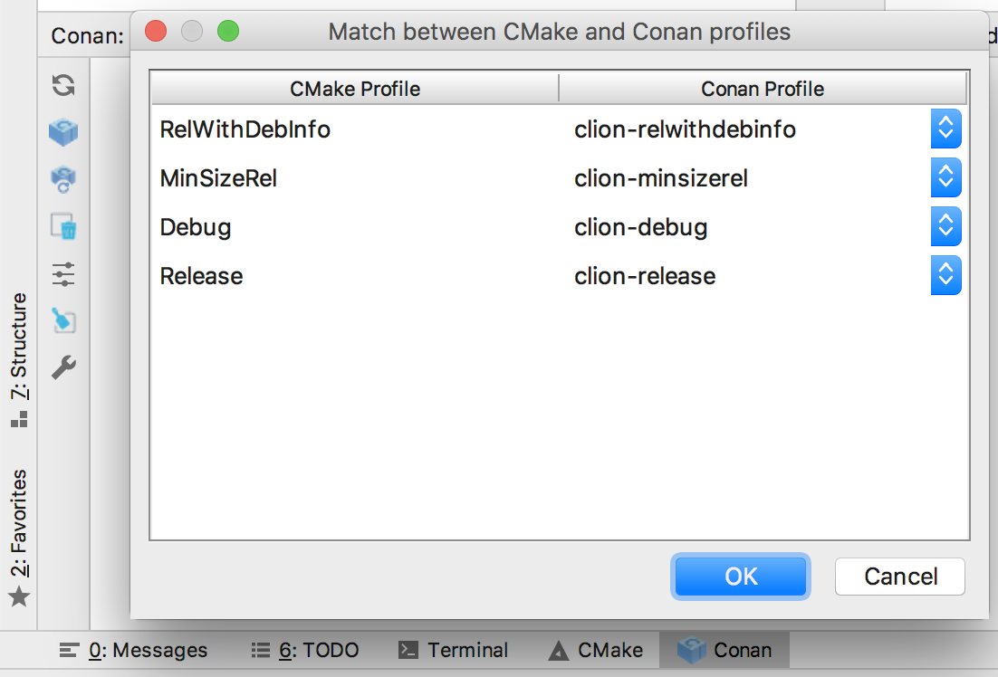CMake profiles in CLion matched with profiles used by Conan