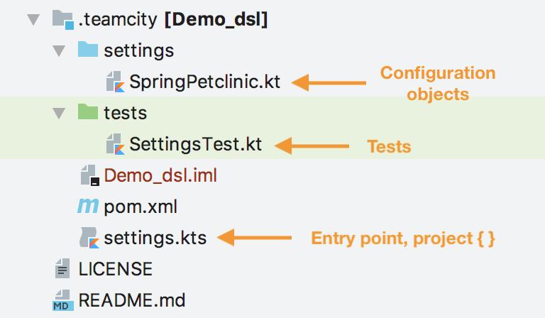 kotlin-dsl-test-code-in-files