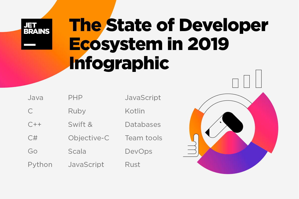 The State of Developer Ecosystem 2019