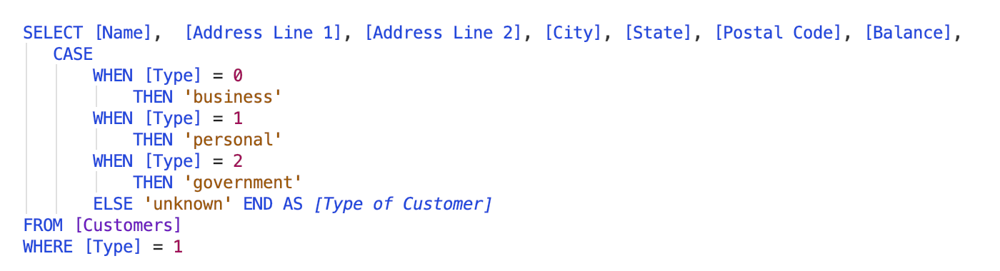 Quoted identifiers style