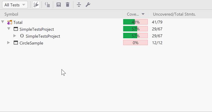 dotCover. Flatten Namespaces