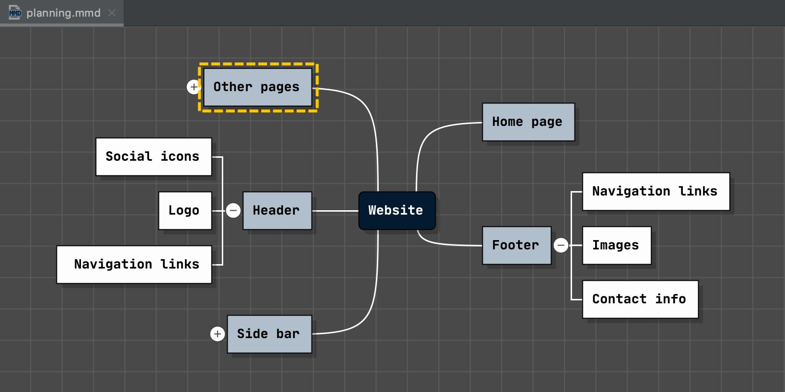 mind-map-idea-plugin
