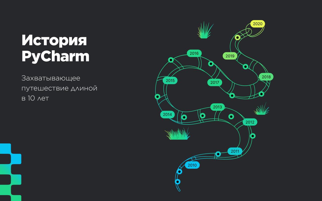 Таймлайн PyCharm