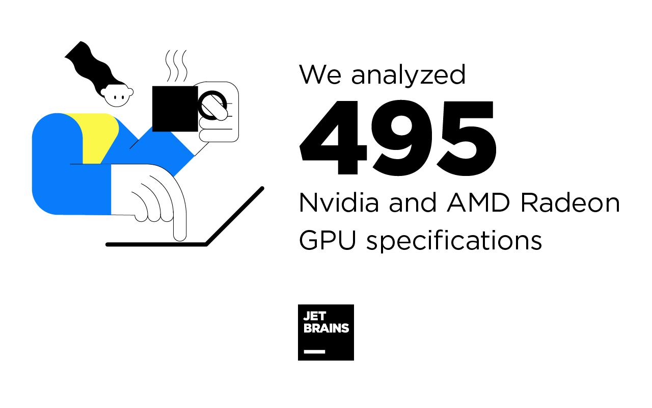 GPU model analysis