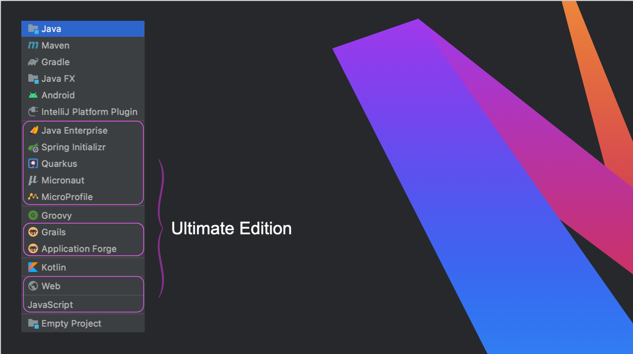 Project Options for IntelliJ IDEA Community and Ultimate Editions