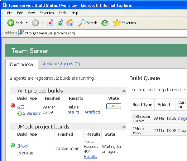 Team Server: Build Status Overview